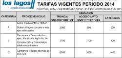Nuevas Tarifas Periodo 2014