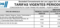 Nuevas tarifas periodo 2015